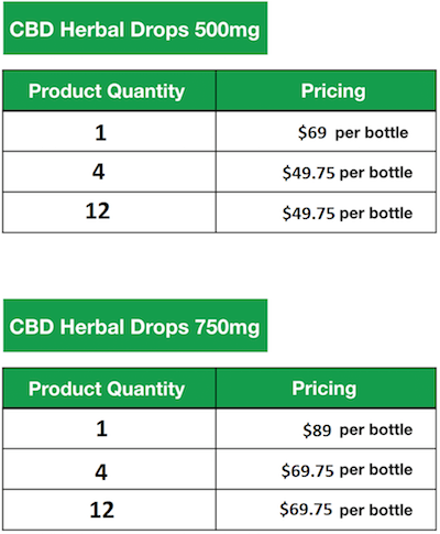 HempWorx CBD Oil Prices customers affiliates